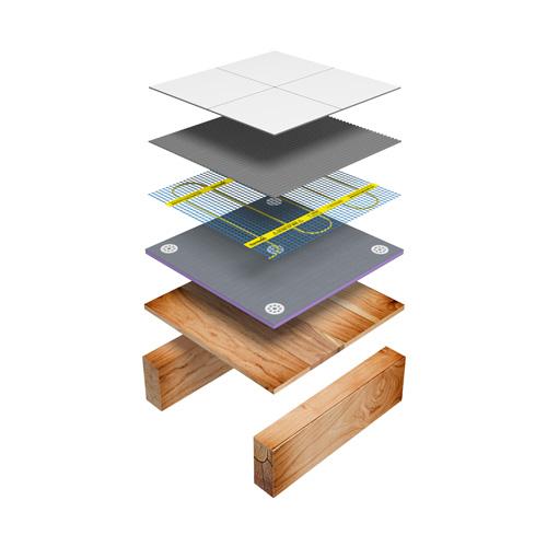 Thermonet Ez 150w M2 Electric Underfloor Heating Mat
