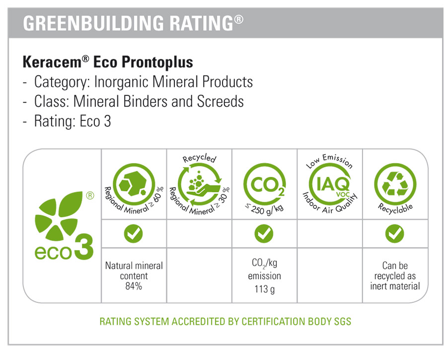 Greenbuilding Rating certificate for Kerakoll Fugalite Bio liquid tile grout